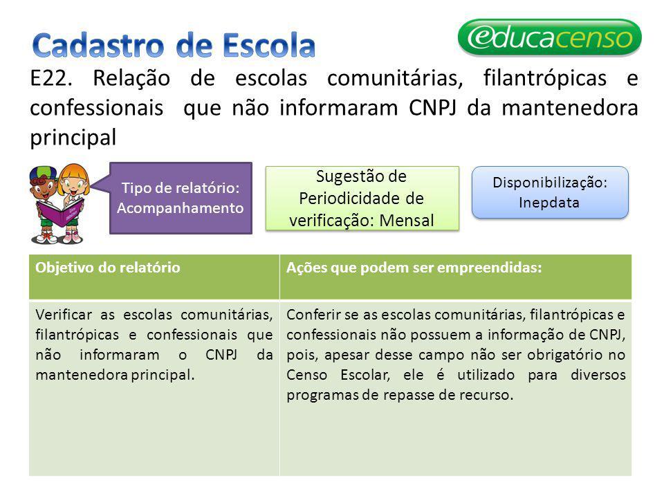 E22. Relação de escolas comunitárias, filantrópicas e confessionais que não informaram CNPJ da mantenedora principal Objetivo do relatórioAções que po