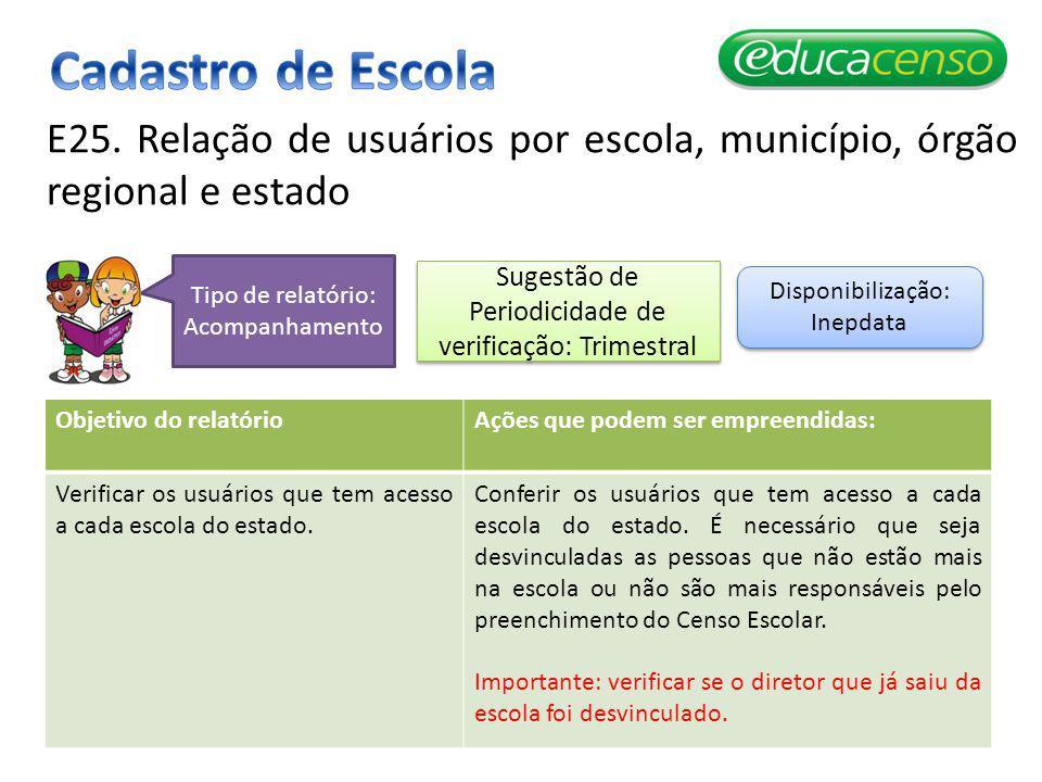 E25. Relação de usuários por escola, município, órgão regional e estado Objetivo do relatórioAções que podem ser empreendidas: Verificar os usuários q