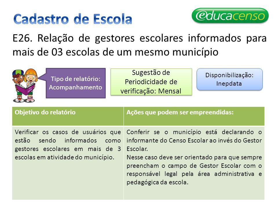 E26. Relação de gestores escolares informados para mais de 03 escolas de um mesmo município Objetivo do relatórioAções que podem ser empreendidas: Ver