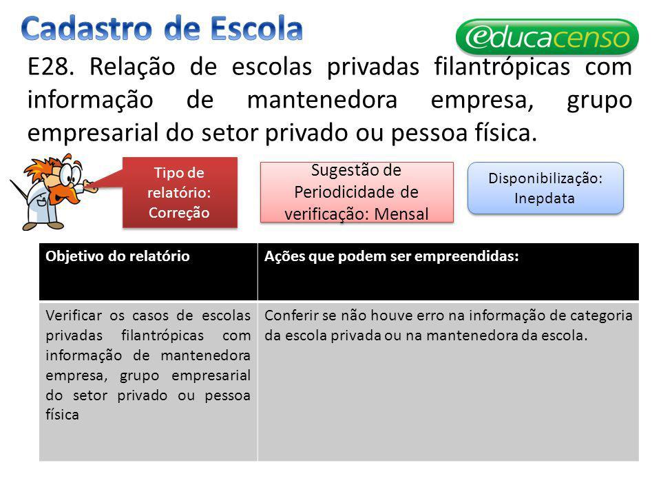 E28. Relação de escolas privadas filantrópicas com informação de mantenedora empresa, grupo empresarial do setor privado ou pessoa física. Objetivo do