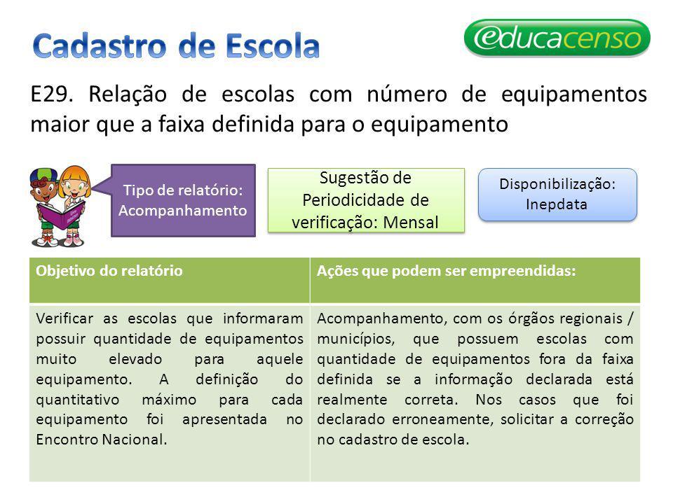 E29. Relação de escolas com número de equipamentos maior que a faixa definida para o equipamento Objetivo do relatórioAções que podem ser empreendidas