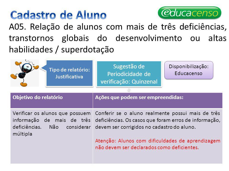 A05. Relação de alunos com mais de três deficiências, transtornos globais do desenvolvimento ou altas habilidades / superdotação Objetivo do relatório