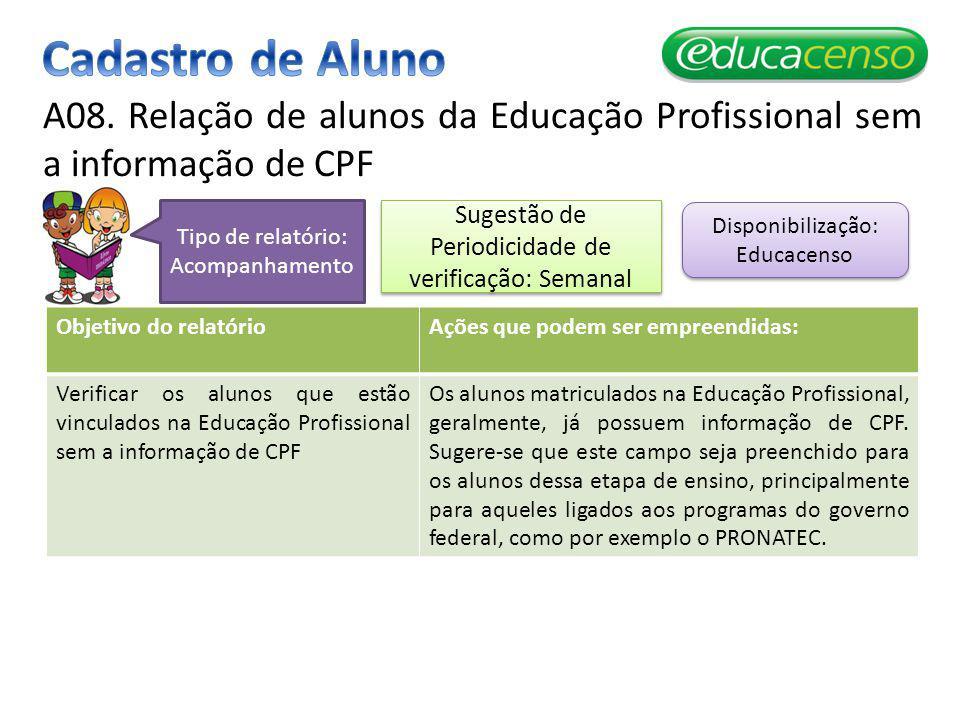 A08. Relação de alunos da Educação Profissional sem a informação de CPF Objetivo do relatórioAções que podem ser empreendidas: Verificar os alunos que