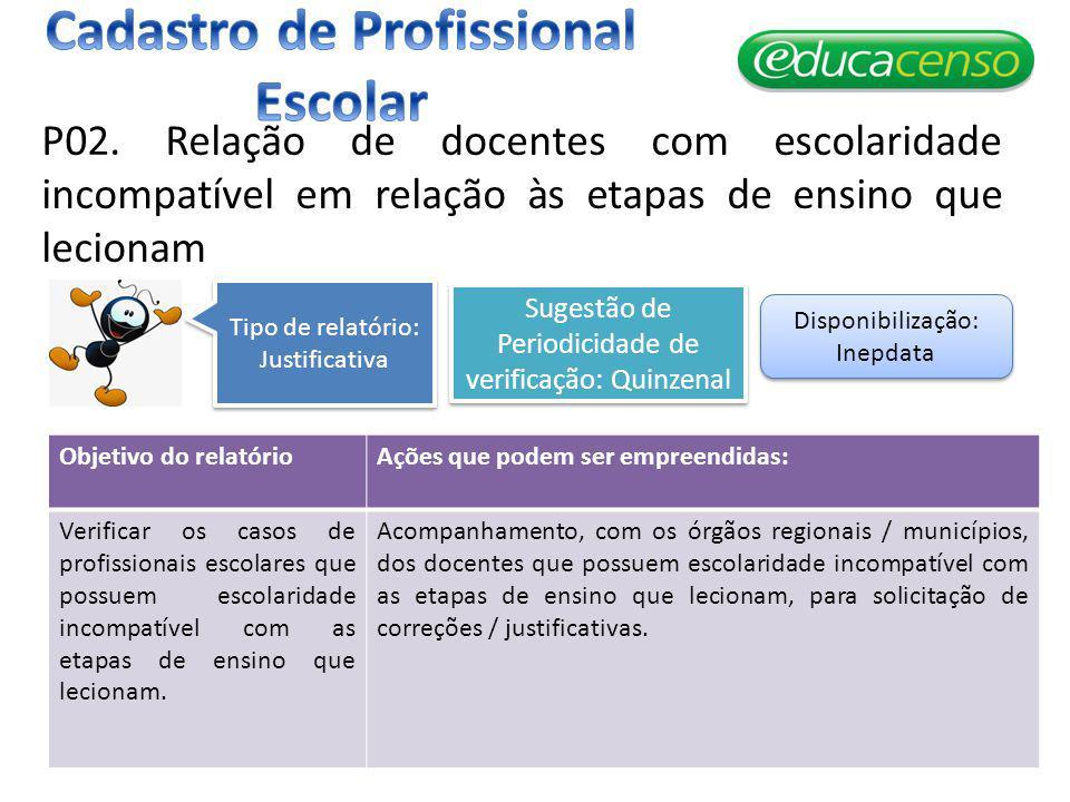 P02. Relação de docentes com escolaridade incompatível em relação às etapas de ensino que lecionam Objetivo do relatórioAções que podem ser empreendid