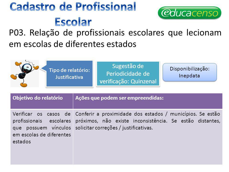 P03. Relação de profissionais escolares que lecionam em escolas de diferentes estados Objetivo do relatórioAções que podem ser empreendidas: Verificar
