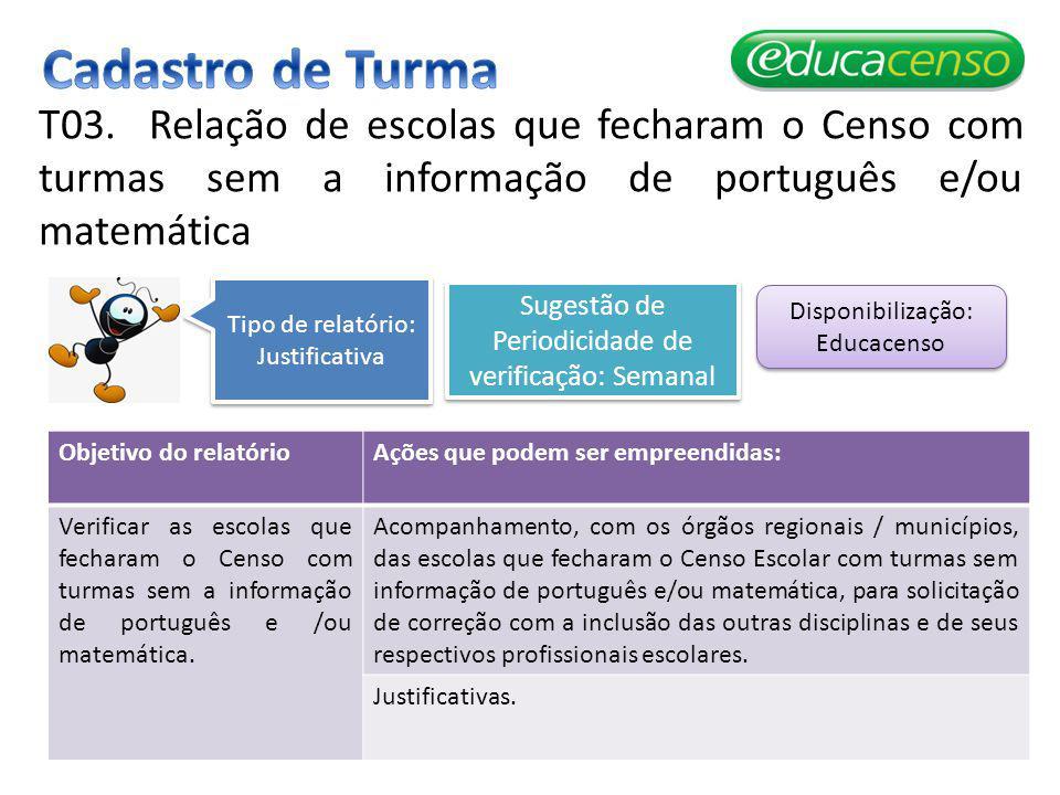 T03. Relação de escolas que fecharam o Censo com turmas sem a informação de português e/ou matemática Objetivo do relatórioAções que podem ser empreen