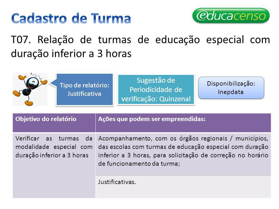 T07. Relação de turmas de educação especial com duração inferior a 3 horas Objetivo do relatórioAções que podem ser empreendidas: Verificar as turmas