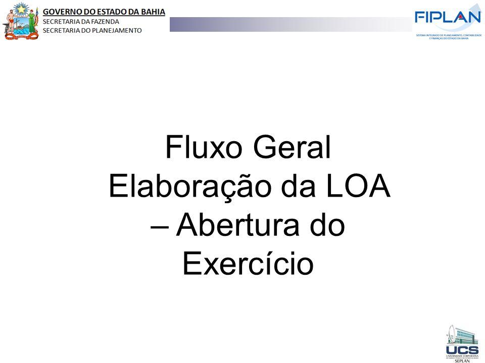 Fluxo Geral Elaboração da LOA – Abertura do Exercício