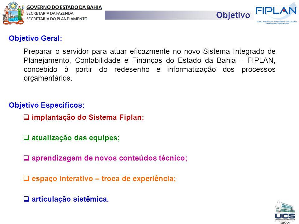 RECEITA TOTAL Visão do Projeto SEPLANSEFAZ 1.Elaboração da Receita; 2.PTA/LOA e Cronograma Financeiro; 3.Gestão Orçamentária.