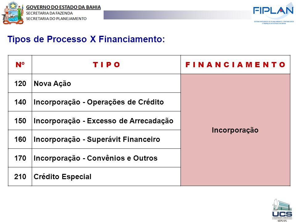 NºT I P OF I N A N C I A M E N T O 120Nova Ação Incorporação 140Incorporação - Operações de Crédito 150Incorporação - Excesso de Arrecadação 160Incorp