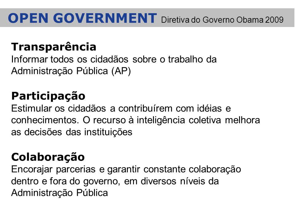 Transparência Informar todos os cidadãos sobre o trabalho da Administração Pública (AP) Participação Estimular os cidadãos a contribuírem com idéias e conhecimentos.
