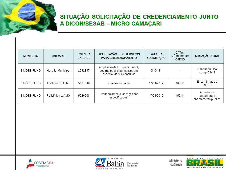 SITUAÇÃO SOLICITAÇÃO DE CREDENCIAMENTO JUNTO A DICON/SESAB – MICRO CAMAÇARI MUNICÍPIOUNIDADE CNES DA UNIDADE SOLICITAÇÃO DOS SERVIÇOS PARA CREDENCIAMENTO DATA DA SOLICITAÇÃO DATA - NÚMERO DO OFÍCIO SITUAÇÃO ATUAL SIMÕES FILHOHospital Municipal2532837 Ampliação da FPO para Raio X, US, métodos diagnósticos em especialidades, consultas 08.04.11- Adequado FPO comp.
