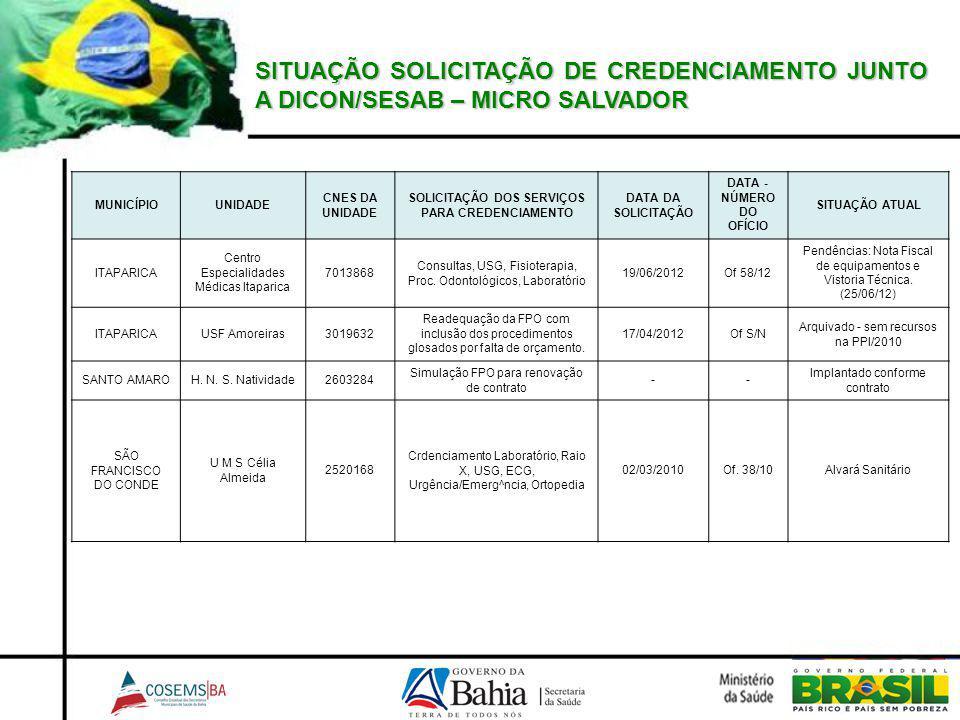 SITUAÇÃO SOLICITAÇÃO DE CREDENCIAMENTO JUNTO A DICON/SESAB – MICRO SALVADOR MUNICÍPIOUNIDADE CNES DA UNIDADE SOLICITAÇÃO DOS SERVIÇOS PARA CREDENCIAMENTO DATA DA SOLICITAÇÃO DATA - NÚMERO DO OFÍCIO SITUAÇÃO ATUAL ITAPARICA Centro Especialidades Médicas Itaparica 7013868 Consultas, USG, Fisioterapia, Proc.