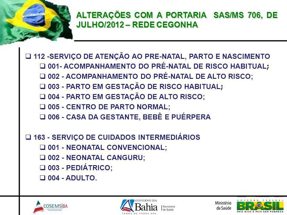 ALTERAÇÕES COM A PORTARIA SAS/MS 706, DE JULHO/2012 – REDE CEGONHA 112 -SERVIÇO DE ATENÇÃO AO PRE-NATAL, PARTO E NASCIMENTO 001- ACOMPANHAMENTO DO PRÉ-NATAL DE RISCO HABITUAL ; 002 - ACOMPANHAMENTO DO PRÉ-NATAL DE ALTO RISCO; 003 - PARTO EM GESTAÇÃO DE RISCO HABITUAL ; 004 - PARTO EM GESTAÇÃO DE ALTO RISCO; 005 - CENTRO DE PARTO NORMAL; 006 - CASA DA GESTANTE, BEBÊ E PUÉRPERA 163 - SERVIÇO DE CUIDADOS INTERMEDIÁRIOS 001 - NEONATAL CONVENCIONAL; 002 - NEONATAL CANGURU; 003 - PEDIÁTRICO; 004 - ADULTO.