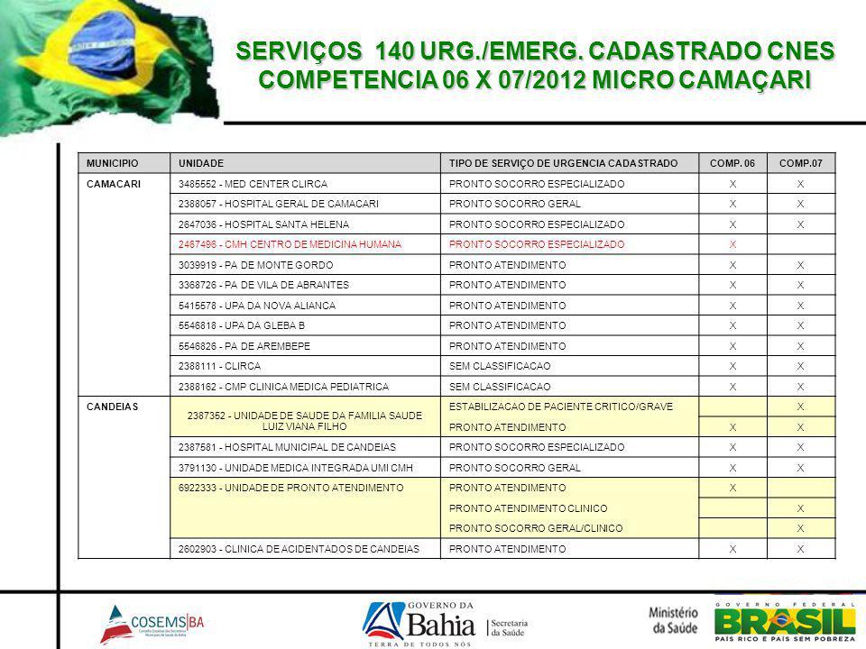 SERVIÇOS 140 URG./EMERG. CADASTRADO CNES COMPETENCIA 06 X 07/2012 MICRO CAMAÇARI MUNICIPIOUNIDADETIPO DE SERVIÇO DE URGENCIA CADASTRADOCOMP. 06COMP.07