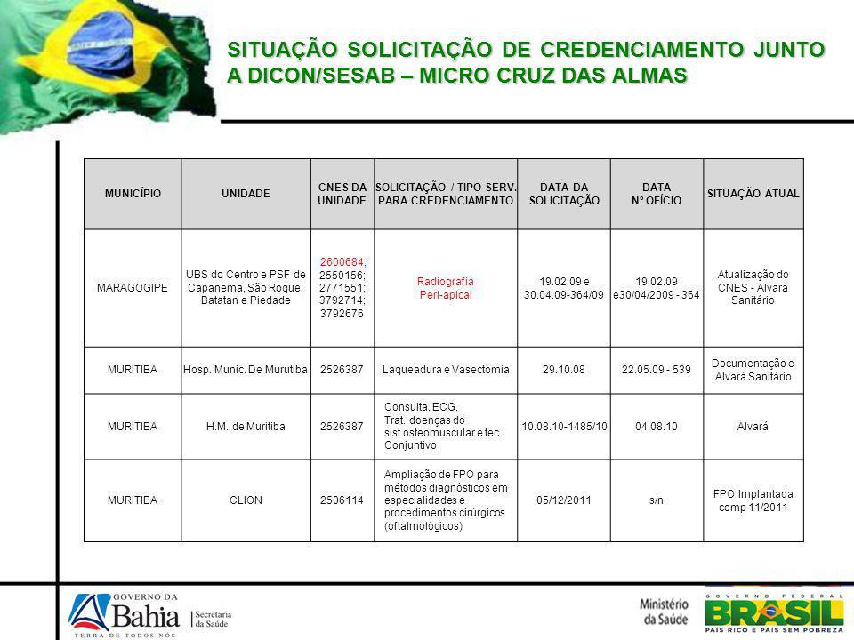 SITUAÇÃO SOLICITAÇÃO DE CREDENCIAMENTO JUNTO A DICON/SESAB – MICRO CRUZ DAS ALMAS MUNICÍPIOUNIDADE CNES DA UNIDADE SOLICITAÇÃO / TIPO SERV.