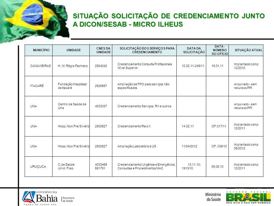 SITUAÇÃO SOLICITAÇÃO DE CREDENCIAMENTO JUNTO A DICON/SESAB - MICRO ILHEUS MUNICÍPIOUNIDADE CNES DA UNIDADE SOLICITAÇÃO DOS SERVIÇOS PARA CREDENCIAMENT