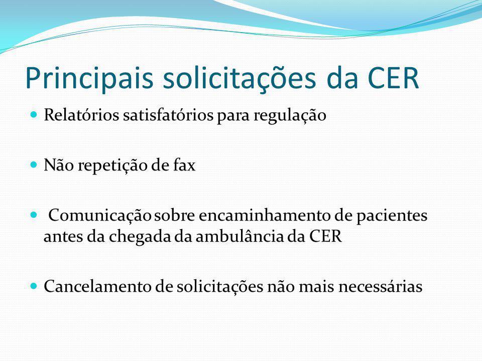 Principais solicitações da CER Relatórios satisfatórios para regulação Não repetição de fax Comunicação sobre encaminhamento de pacientes antes da che