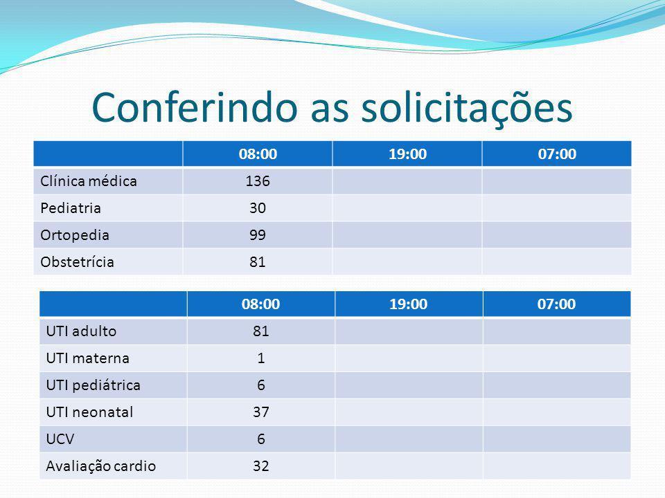 Conferindo as solicitações 08:0019:0007:00 Clínica médica136 Pediatria30 Ortopedia99 Obstetrícia81 08:0019:0007:00 UTI adulto81 UTI materna1 UTI pediá
