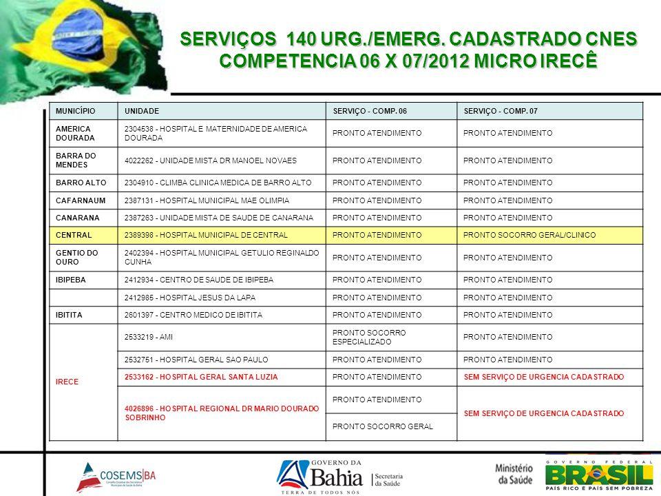 SERVIÇOS 140 URG./EMERG. CADASTRADO CNES COMPETENCIA 06 X 07/2012 MICRO IRECÊ MUNICÍPIOUNIDADESERVIÇO - COMP. 06SERVIÇO - COMP. 07 AMERICA DOURADA 230