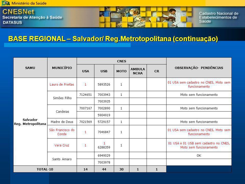 SAMUMUNICÍPIO CNES OBSERVAÇÃO- PENDÊNCIAS USAUSBMOTO AMBULA NCHA CR Salvador Reg.