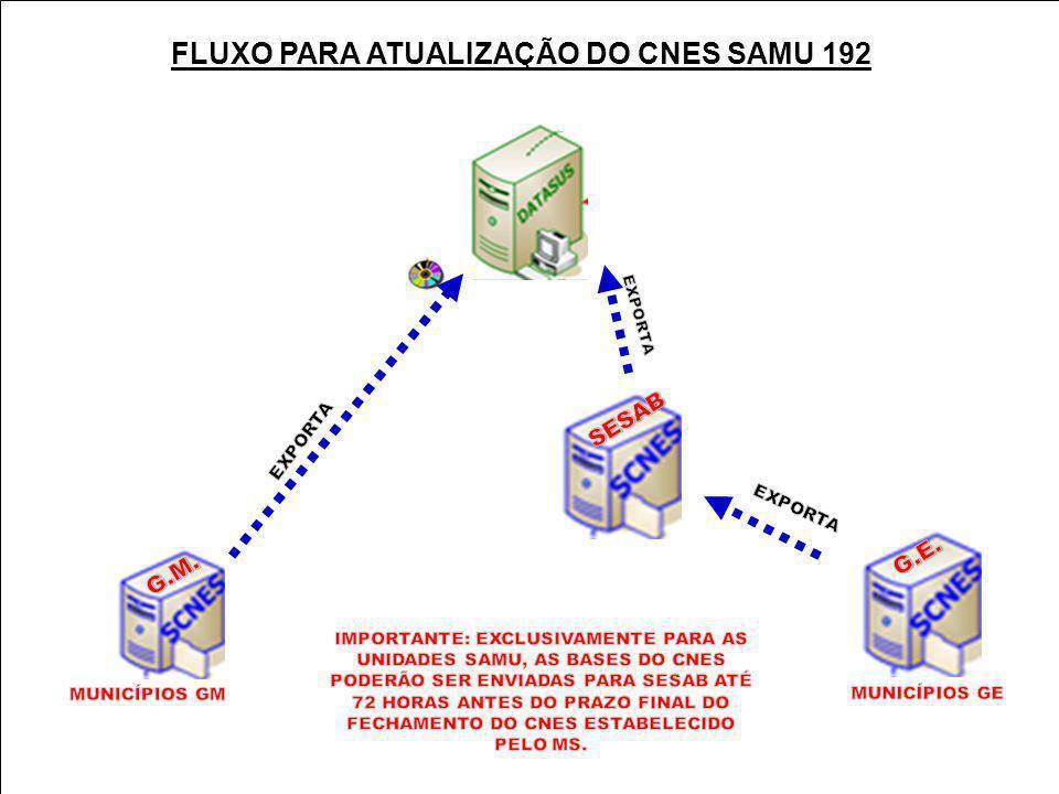 SIA CNES PPI FPO MAC FPO MAGNÉTICO FLUXO PARA ATUALIZAÇÃO DO CNES SAMU 192