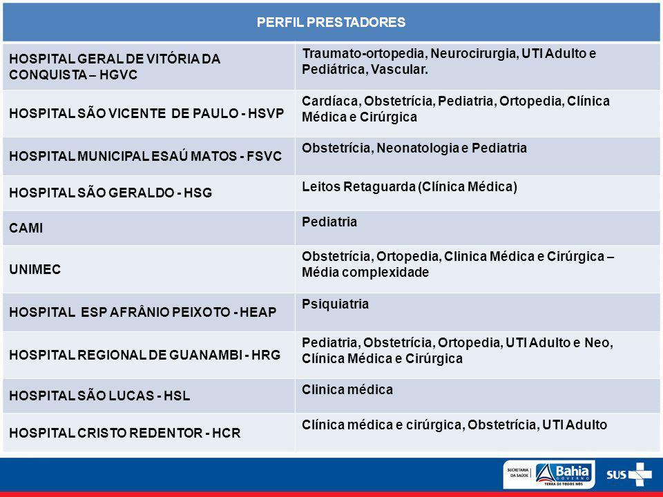 PERFIL PRESTADORES HOSPITAL GERAL DE VITÓRIA DA CONQUISTA – HGVC Traumato-ortopedia, Neurocirurgia, UTI Adulto e Pediátrica, Vascular.