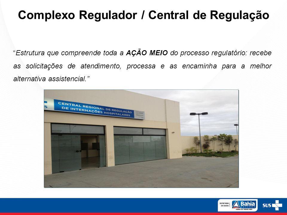 Diretrizes Política Nacional de Regulação - Portaria GM nº 1.559 de 01/08/2008 Política Estadual de Regulação - Portaria nº 1.080 de 02/08/2011 Implantação de Complexos Reguladores Regionais