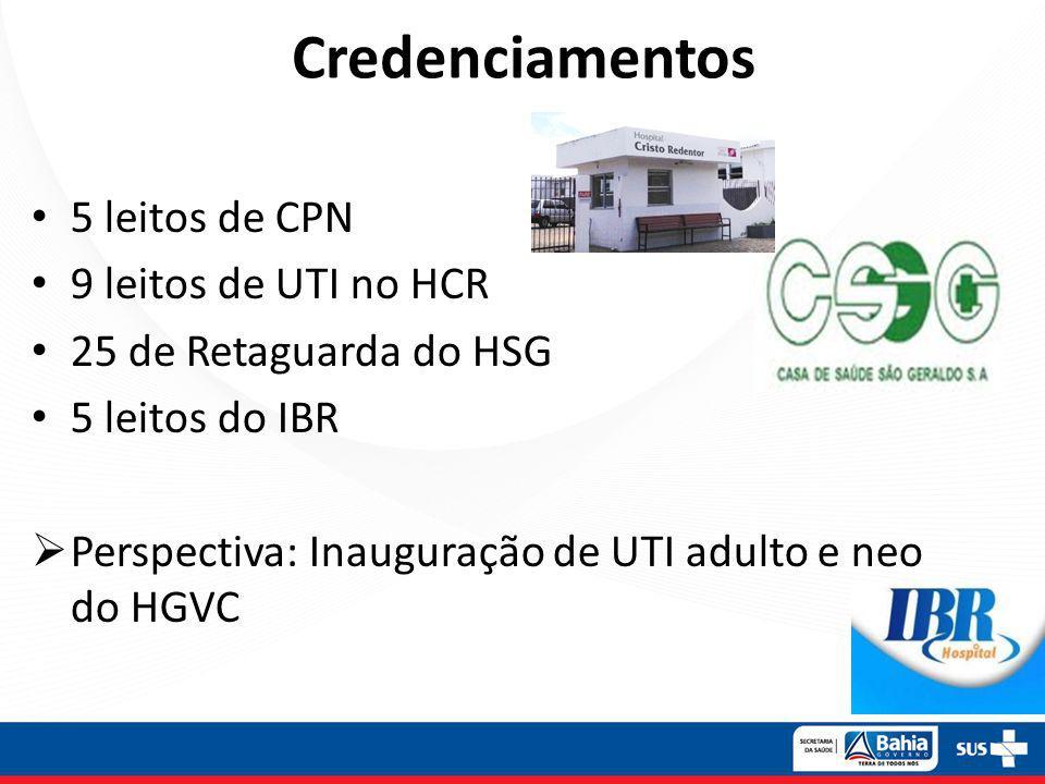 Credenciamentos 5 leitos de CPN 9 leitos de UTI no HCR 25 de Retaguarda do HSG 5 leitos do IBR Perspectiva: Inauguração de UTI adulto e neo do HGVC