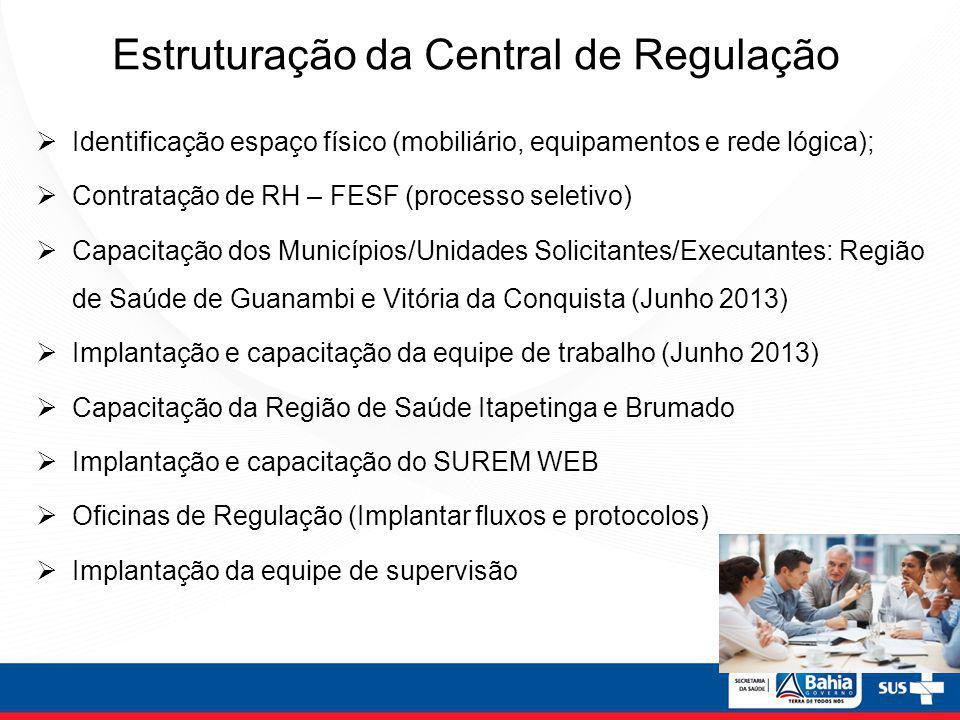 Estruturação da Central de Regulação Identificação espaço físico (mobiliário, equipamentos e rede lógica); Contratação de RH – FESF (processo seletivo) Capacitação dos Municípios/Unidades Solicitantes/Executantes: Região de Saúde de Guanambi e Vitória da Conquista (Junho 2013) Implantação e capacitação da equipe de trabalho (Junho 2013) Capacitação da Região de Saúde Itapetinga e Brumado Implantação e capacitação do SUREM WEB Oficinas de Regulação (Implantar fluxos e protocolos) Implantação da equipe de supervisão