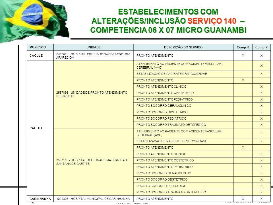 ESTABELECIMENTOS COM ALTERAÇÕES/INCLUSÃO SERVIÇO 140 – COMPETENCIA 06 X 07MICRO GUANAMBI ESTABELECIMENTOS COM ALTERAÇÕES/INCLUSÃO SERVIÇO 140 – COMPET