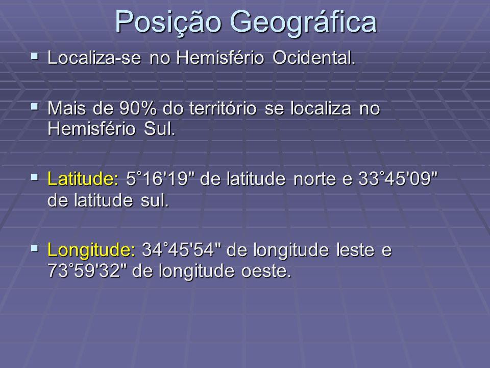 Posição Geográfica Localiza-se no Hemisfério Ocidental.