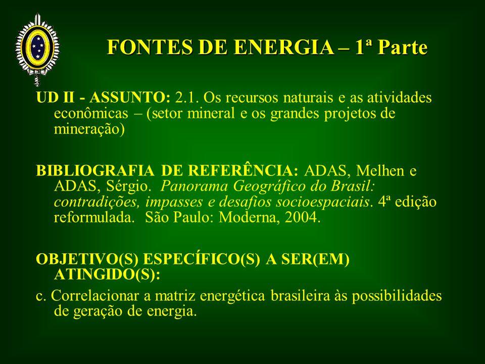 FONTES DE ENERGIA – 1ª Parte UD II - ASSUNTO: 2.1.