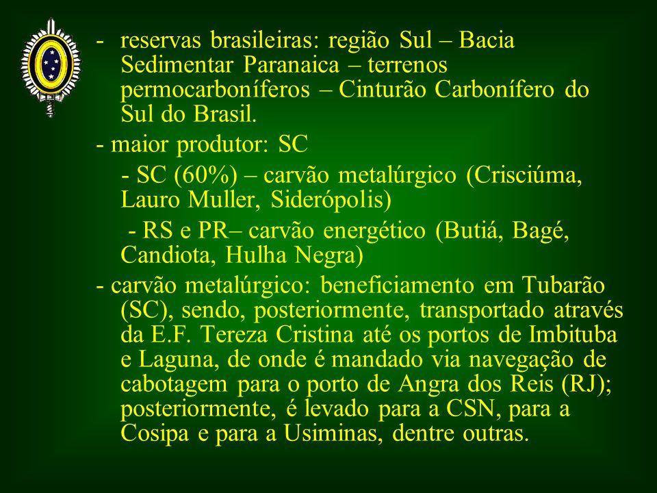 -reservas brasileiras: região Sul – Bacia Sedimentar Paranaica – terrenos permocarboníferos – Cinturão Carbonífero do Sul do Brasil.