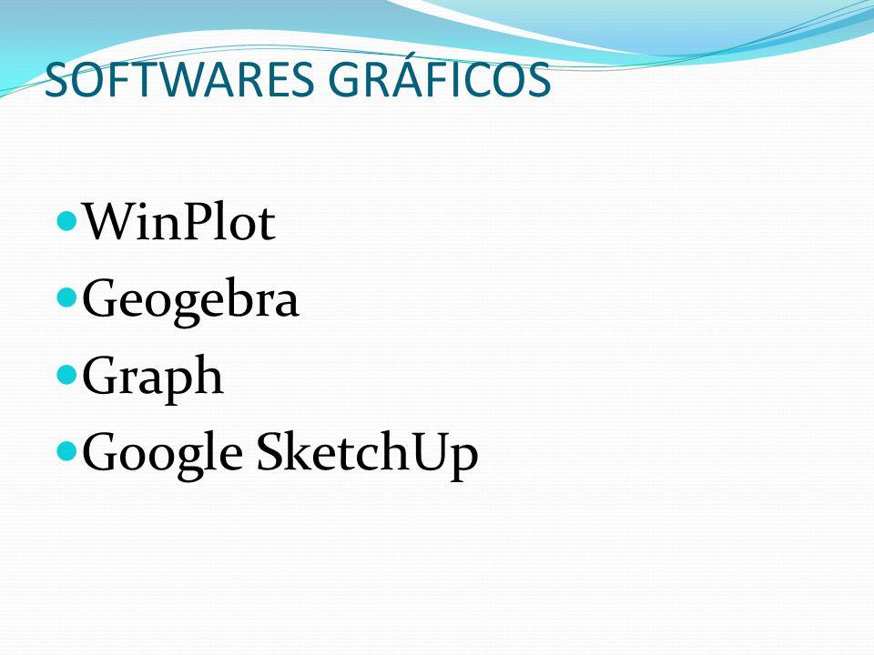 SOFTWARES GRÁFICOS WinPlot Geogebra Graph Google SketchUp