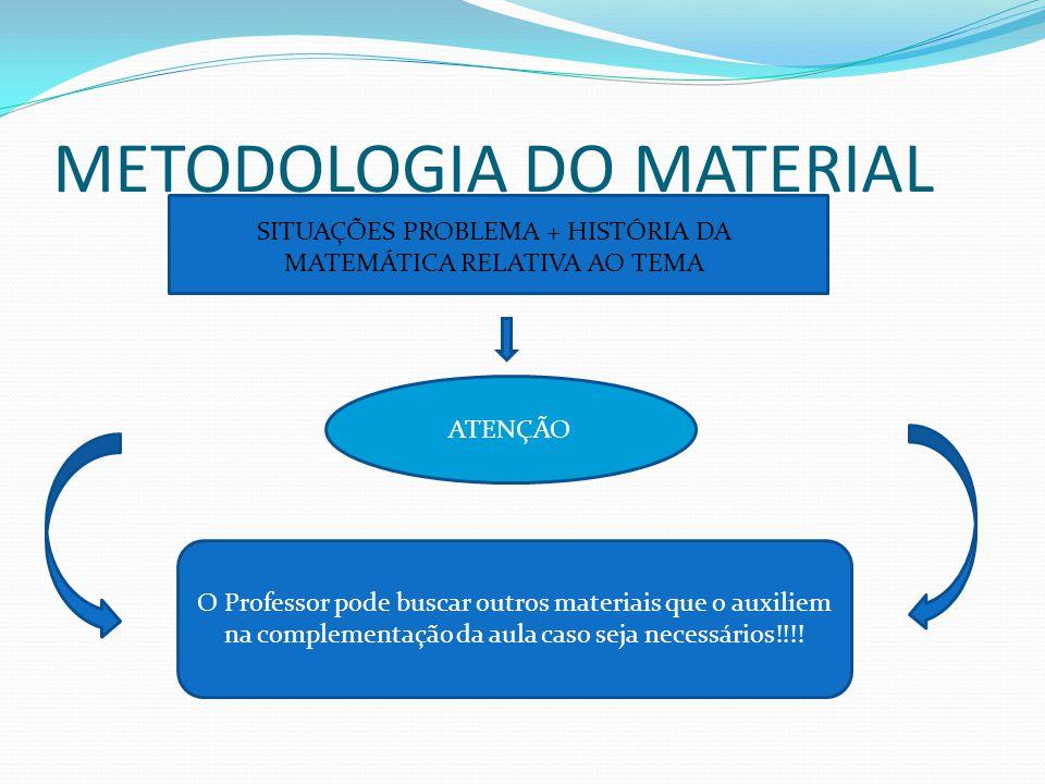 METODOLOGIA DO MATERIAL SITUAÇÕES PROBLEMA + HISTÓRIA DA MATEMÁTICA RELATIVA AO TEMA ATENÇÃO O Professor pode buscar outros materiais que o auxiliem n