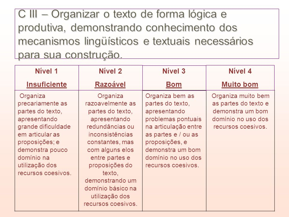 Organiza precariamente as partes do texto, apresentando grande dificuldade em articular as proposições; e demonstra pouco domínio na utilização dos re