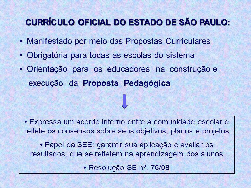CURRÍCULO OFICIAL DO ESTADO DE SÃO PAULO: Manifestado por meio das Propostas Curriculares Obrigatória para todas as escolas do sistema Orientação para