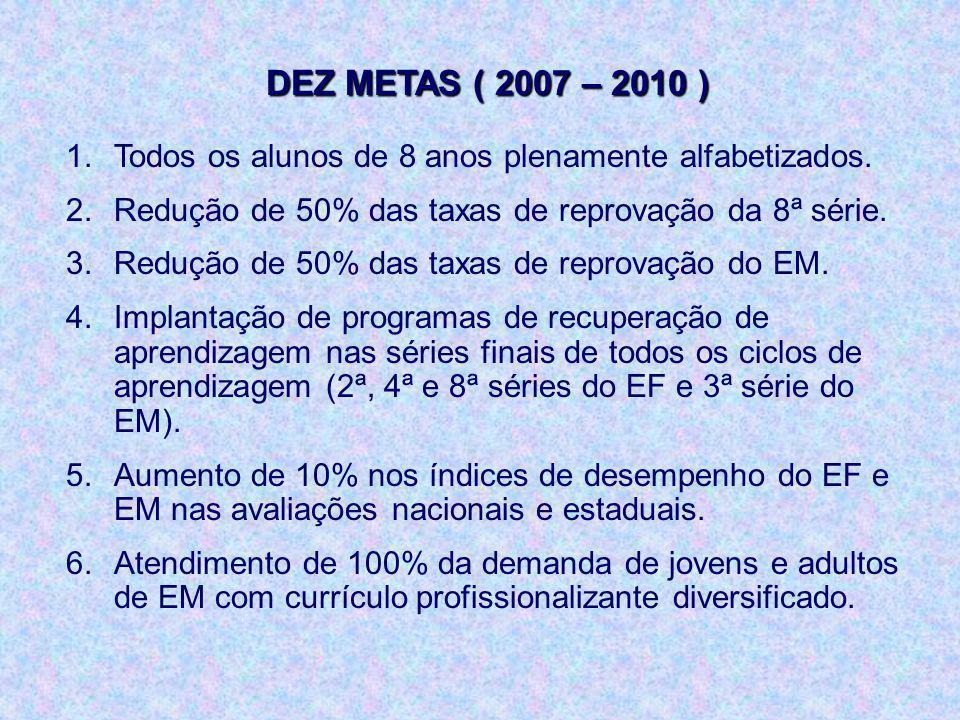 DEZ METAS ( 2007 – 2010 ) 1.Todos os alunos de 8 anos plenamente alfabetizados. 2.Redução de 50% das taxas de reprovação da 8ª série. 3.Redução de 50%