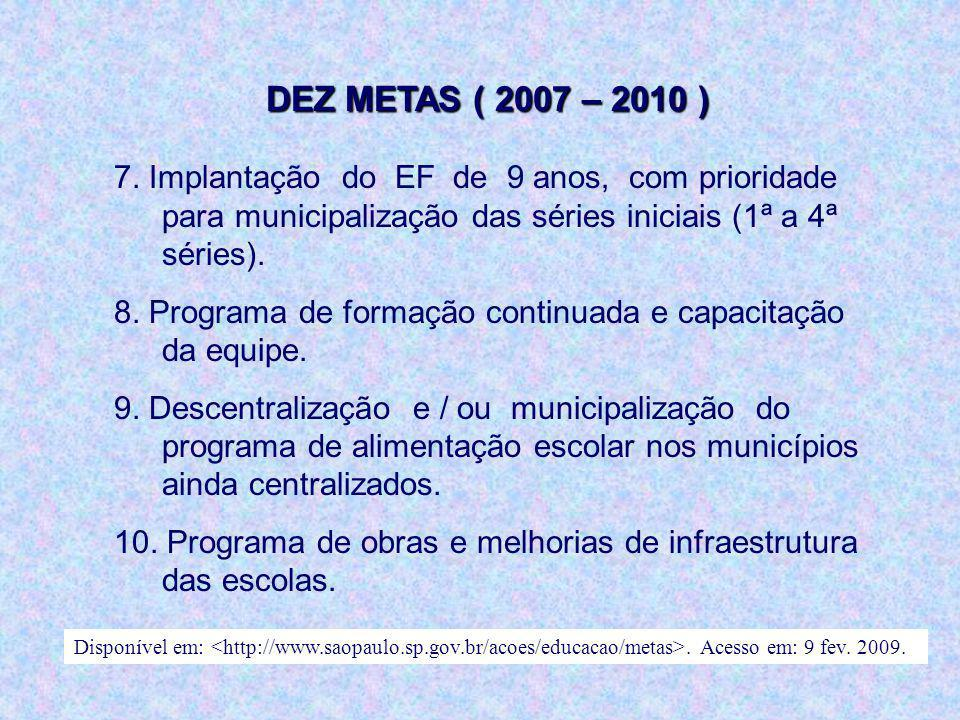 DEZ METAS ( 2007 – 2010 ) 7. Implantação do EF de 9 anos, com prioridade para municipalização das séries iniciais (1ª a 4ª séries). 8. Programa de for