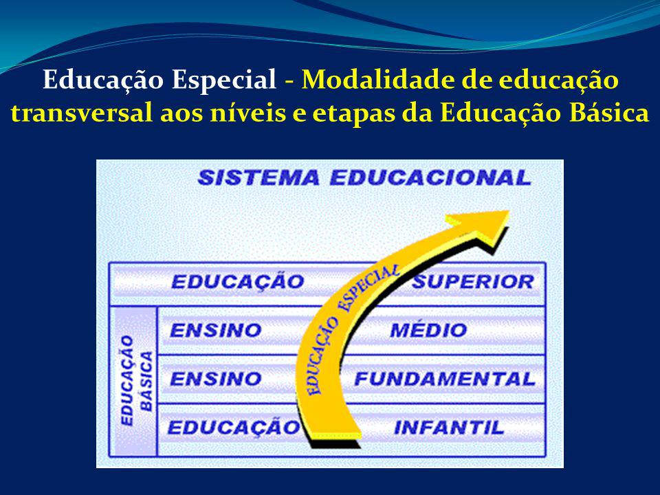 Educação Especial - Modalidade de educação transversal aos níveis e etapas da Educação Básica