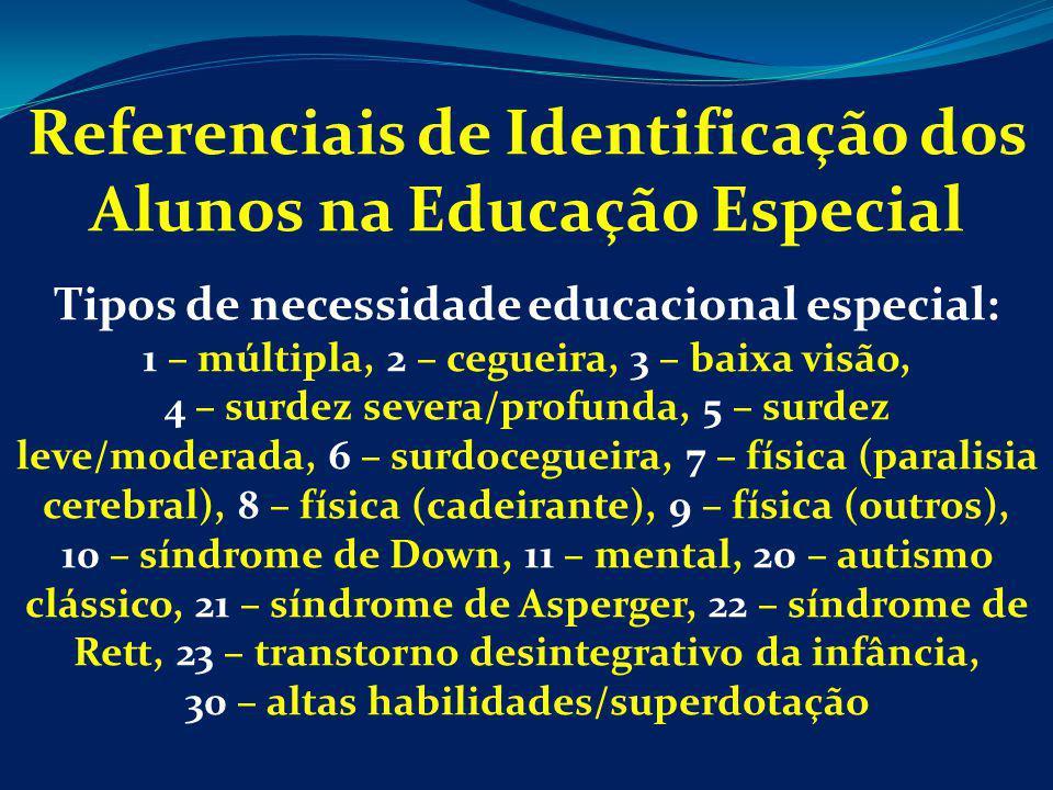 Referenciais de Identificação dos Alunos na Educação Especial Tipos de necessidade educacional especial: 1 – múltipla, 2 – cegueira, 3 – baixa visão,