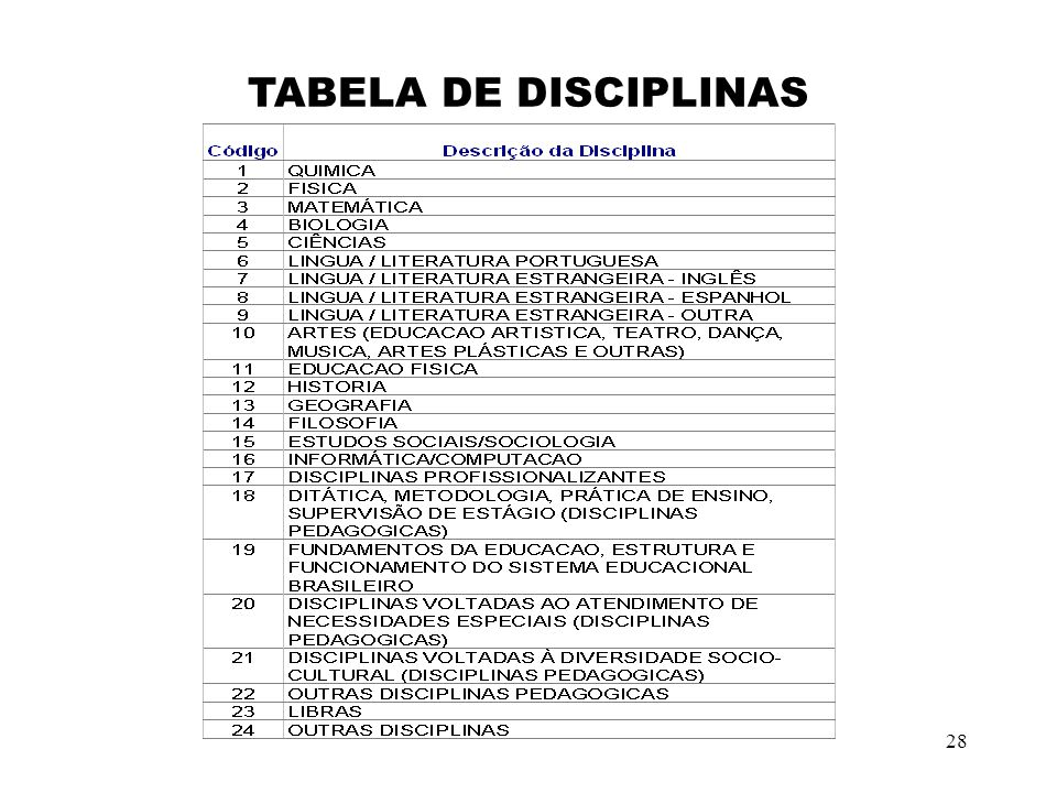 28 TABELA DE DISCIPLINAS