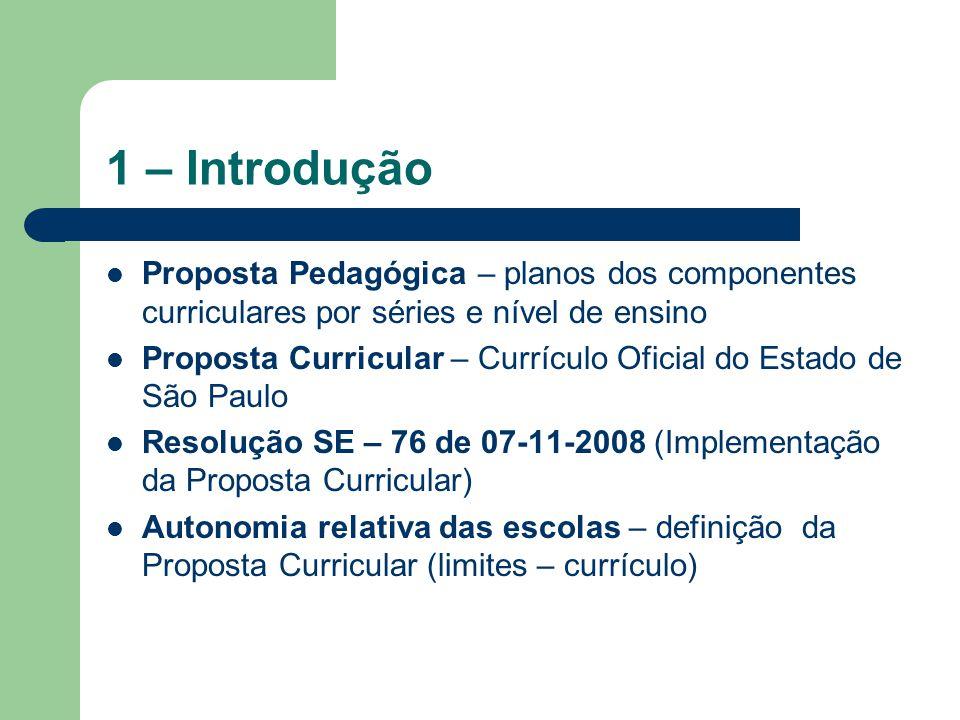 1 – Introdução Proposta Pedagógica – planos dos componentes curriculares por séries e nível de ensino Proposta Curricular – Currículo Oficial do Estad