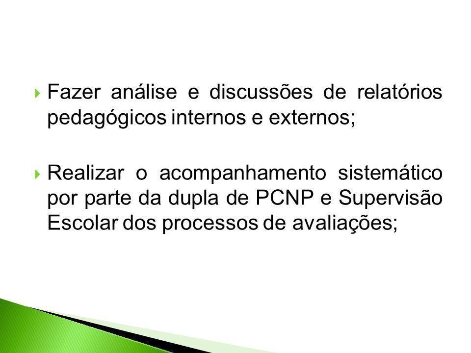 Fazer análise e discussões de relatórios pedagógicos internos e externos; Realizar o acompanhamento sistemático por parte da dupla de PCNP e Supervisã
