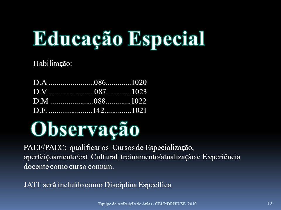 12 Habilita ç ão: D.A.......................086.............1020 D.V.......................087.............1023 D.M......................088..........