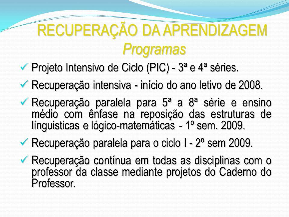 RECUPERAÇÃO DA APRENDIZAGEM Programas Projeto Intensivo de Ciclo (PIC) - 3ª e 4ª séries. Projeto Intensivo de Ciclo (PIC) - 3ª e 4ª séries. Recuperaçã