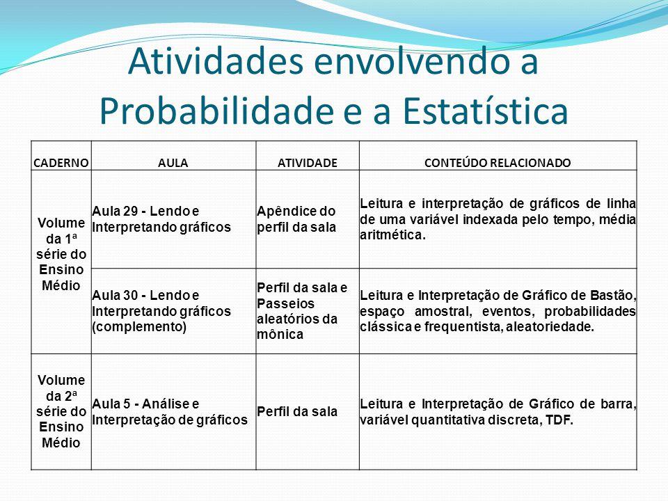 Atividades envolvendo a Probabilidade e a Estatística CADERNOAULAATIVIDADECONTEÚDO RELACIONADO Volume da 1ª série do Ensino Médio Aula 29 - Lendo e In