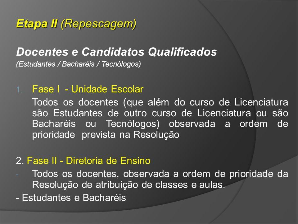 Etapa II (Repescagem) Docentes e Candidatos Qualificados (Estudantes / Bacharéis / Tecnólogos) 1. Fase I - Unidade Escolar Todos os docentes (que além