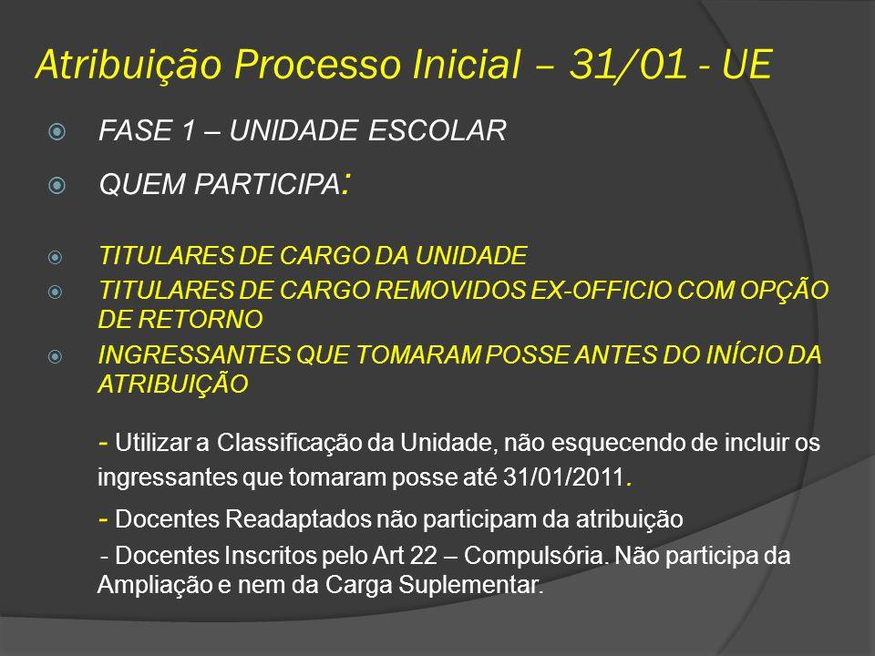 Atribuição Processo Inicial – 31/01 - UE FASE 1 – UNIDADE ESCOLAR QUEM PARTICIPA : TITULARES DE CARGO DA UNIDADE TITULARES DE CARGO REMOVIDOS EX-OFFIC